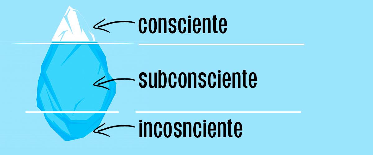 Níveis de Consciência