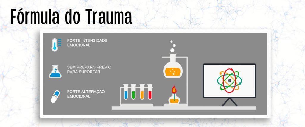 Formula do Trauma